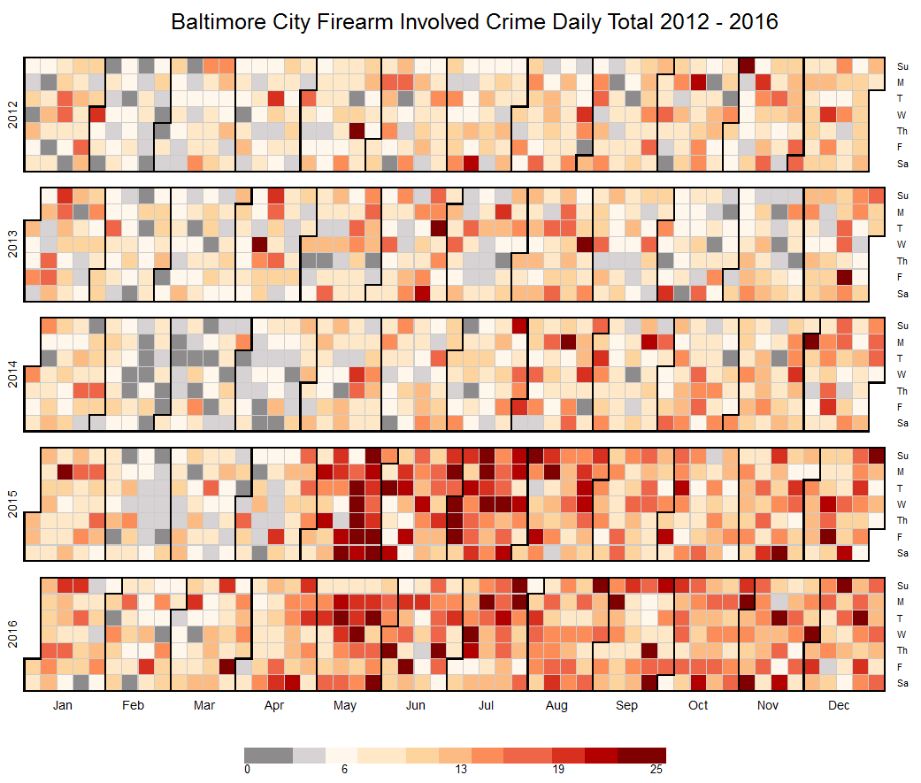 Analyze and Visualize Baltimore City's Victim Based Crime Data